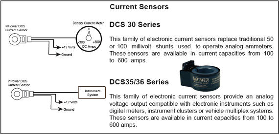 Current Sensors description, image, and drawing